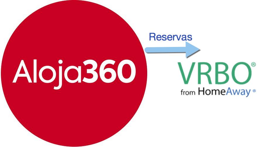 Exportar reservas de Aloja360 a VRBO